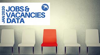 job vacancies data 2020